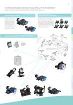 Water Pressure Systems - 2