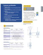 Gusher 30 Manual Bilge Pump - 2