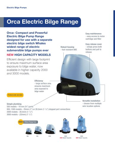 Orca Submersible Range