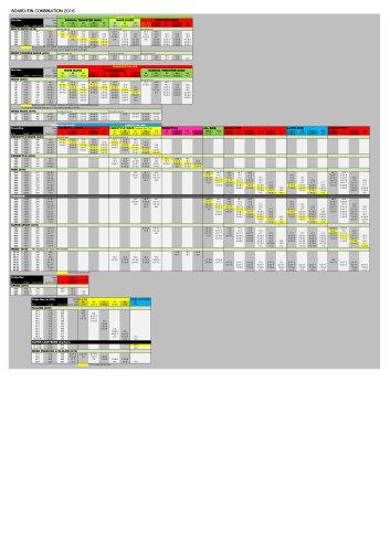 BOARD/FIN COMBINATION 2016