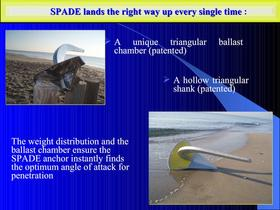 Benefits of the SPADE anchor - 2