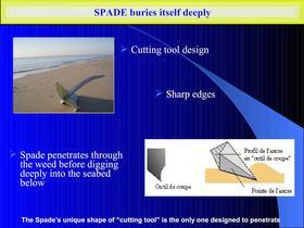 Benefits of the SPADE anchor - 4