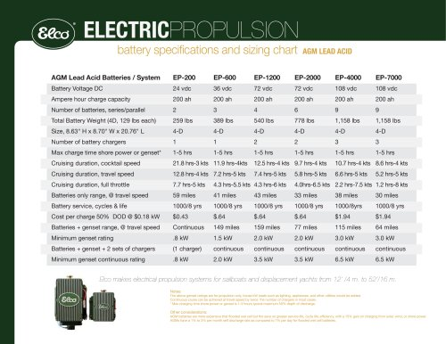 Elco Battery specifications