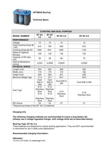 OPTIMA Technical Specs BlueTop
