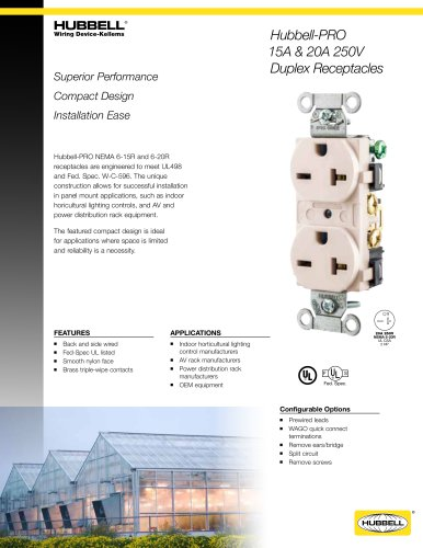 Hubbell-PRO 15A & 20A 250V Duplex Receptacles