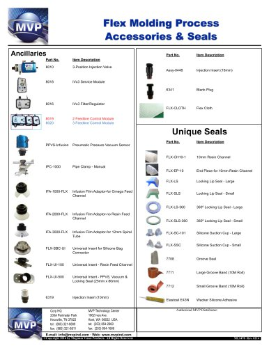 Flex Molding Process Accessories