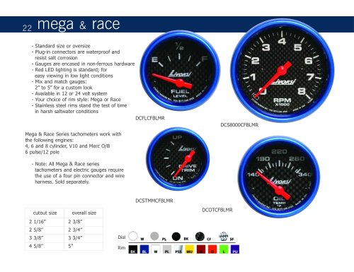 MEGA & RACE