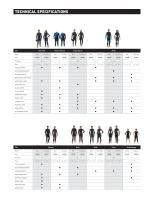 Diving Wetsuits Chart / Size Chart 2018