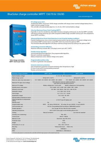 BlueSolar MPPT 150/70