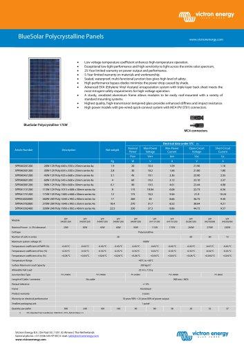 BlueSolar Polycrystalline Panels
