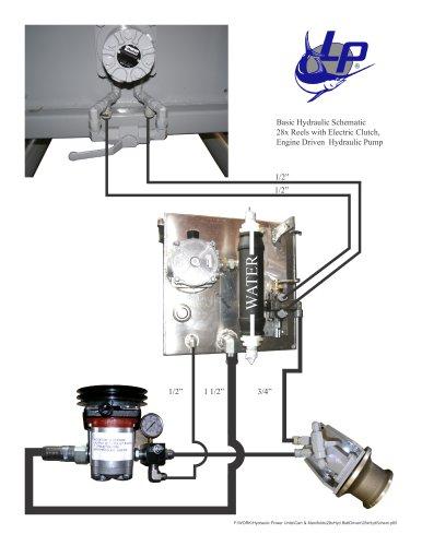 28x Hyd. Schematic, Engine Driven Pump -