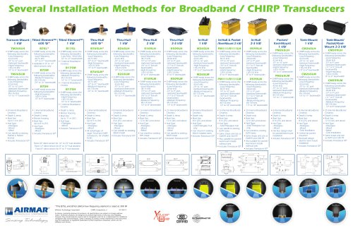 Several Installation Methods for Wide Beam CHIRP Transducers