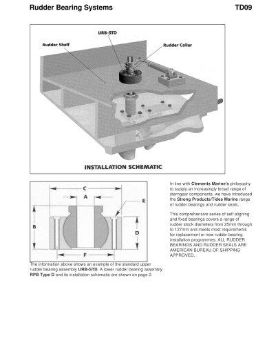 Rudder bearing system