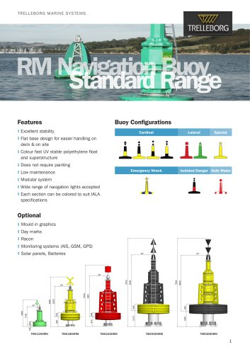 Buoy Range Table