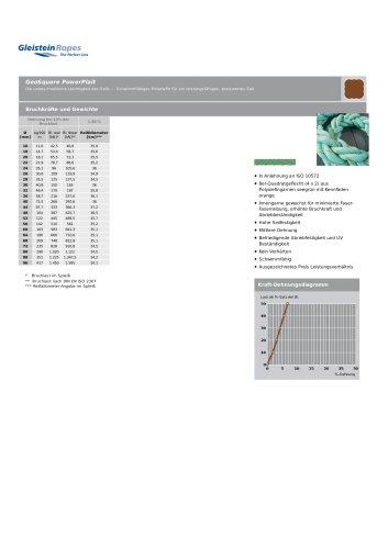 geosquare-powerplait