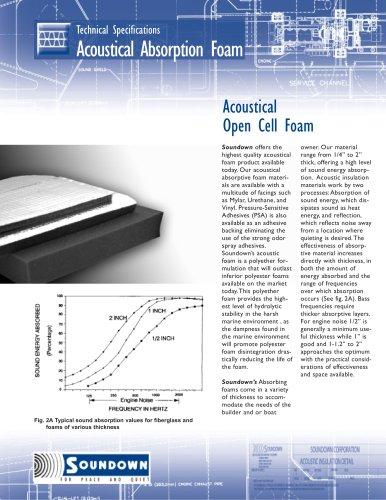 Acoustic Absorp Foam