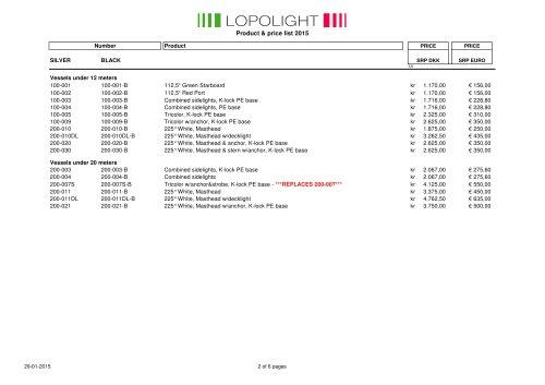 Price list (EUR) 2015