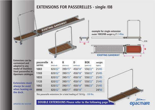 Extensions for passerelles