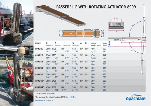 passerelle with rotating actuator model 8999