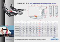 Tender Lift 5220
