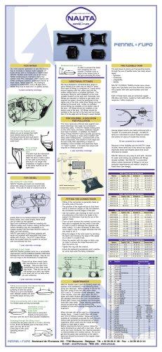 Catalogue-reservoirs-nauta-uk