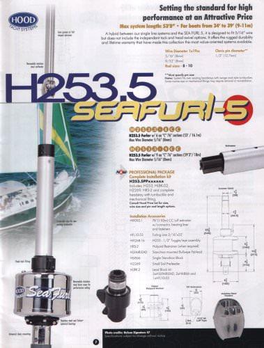 H253.5