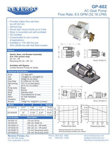 AC Gear Pump 602 Series