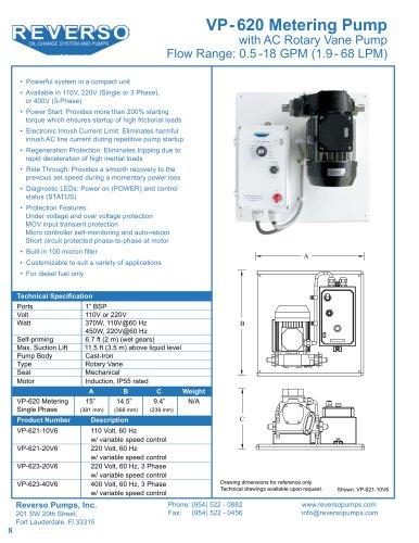 AC Vane Pump 620 Series - Speed Control