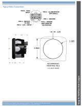 Snap-In gauges - 2