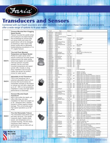 Transducers and Senders