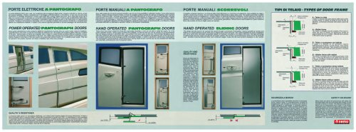 Pantograph doors (Hand operated)