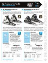High Performance Trim Tab Kits
