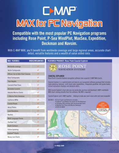 MAX for PC