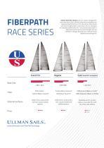 FIBERPATH RACE SERIES