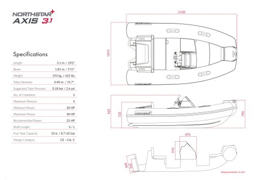 AXIS Tenders Technical Specifications