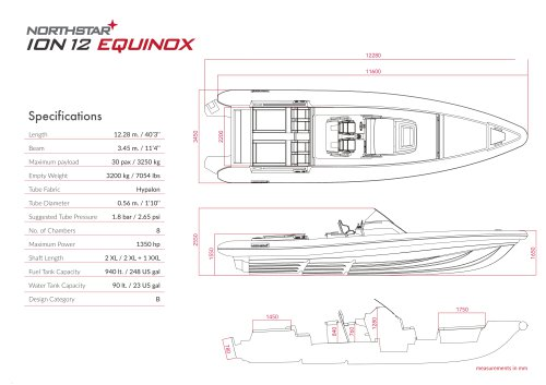 ION 12 - High Performance RIBs Technical Specifications