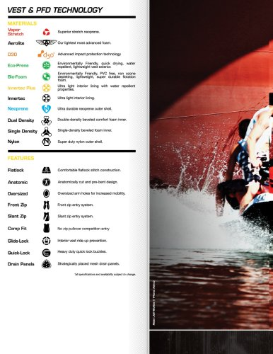 2011 Spring PFD Catalog