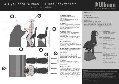 The Jockey seats