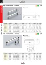 Handles & Knobs - 20