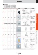 Wardrobe & Cabinet Hardware - 13