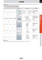 Wardrobe & Cabinet Hardware - 7