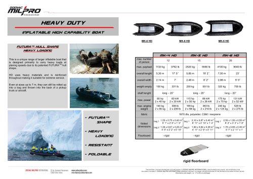 Heavy Duty Inflatable high capability Boat
