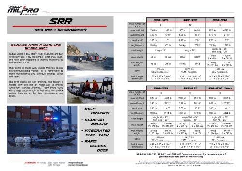 the SRR range brochure