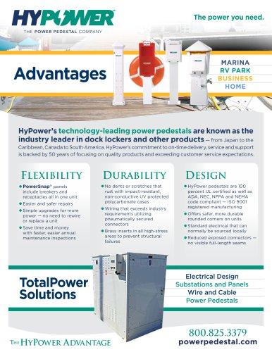 HyPower SellSheet Advantages