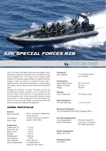 X2K Special Forces RIB