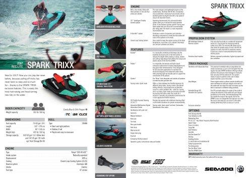 SPARK TRIXX