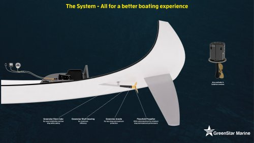 The System - All for a better boating experience 2