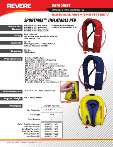 SportMax? Inflatable PFDs
