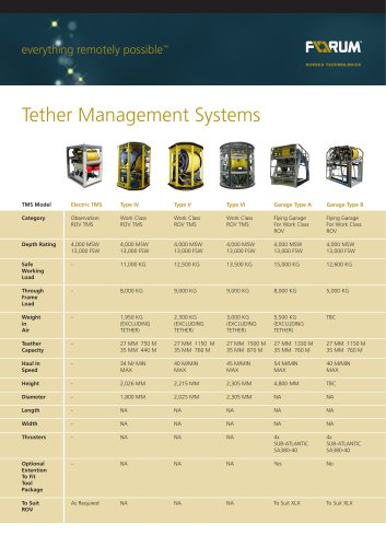 Tether Management Systems Data Sheet