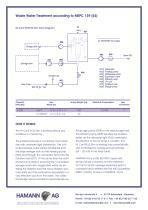 HLCP02 Slim_2012 - 2